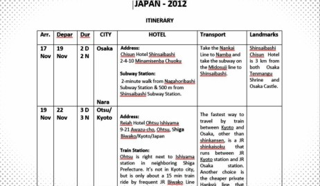 Itinerary of our Japan trip